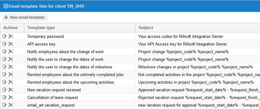 E-mail templates list — rp8_ris_en 8 documentation
